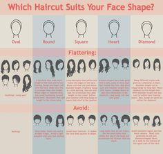 Choosing a hair cut that fits your face. Awesome resource!