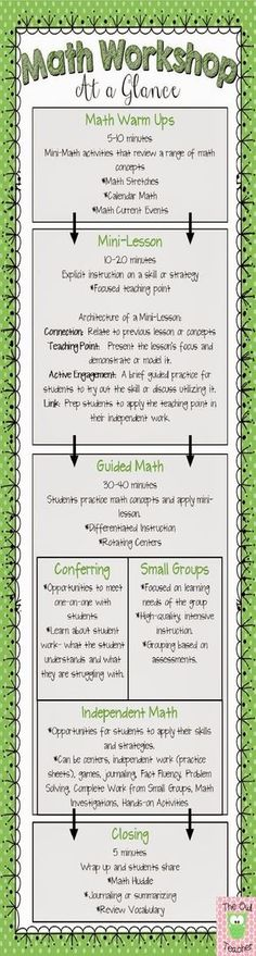 (2015) Math workshop is a way to give students the instruction that they need, but can sometimes be difficult to implement in the classroom. This blog post explains each part of this math period and what should be accomplished during that time.