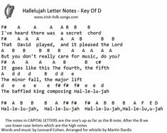 image result for hallelujah piano notes with letters learnpiano keyboardlessons
