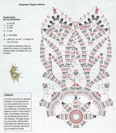 Cute crochet doilies or center table/ table clothes | Cristina My ...