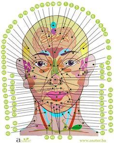 Hozd egyensúlyba magad természetes tápanyagokkal, vitaminokkal, táplálék-kiegészítőkkel! Reiki, Face Health, Feng Shui, Massage, Health Fitness, Healing, Zumba, Wisdom, Sport
