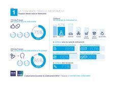 Confiance dans le médicament : Observatoire 2014 - IPSOS/LEEM