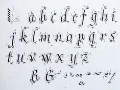 caligrafia, arte y diseño: Las escrituras del renacimiento: Humanísticas, itálicas y cancillerescas.