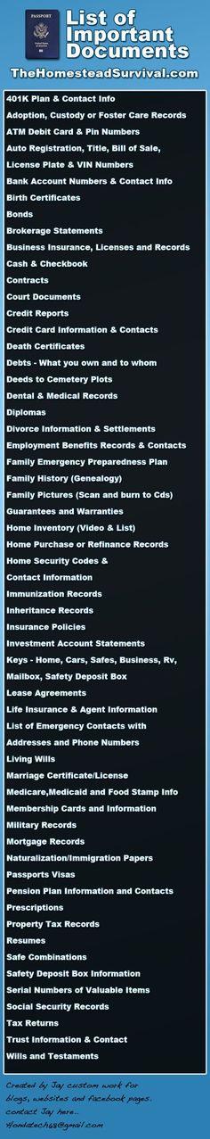List Of Important Documents Emergency Preparedness Homesteading  - The Homestead Survival .Com