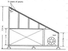 Solar Kiln Designs 2 -- Solar Heated, Lumber Dry Kiln Designs - Part 2 Lumber Mill, Wood Mill, How To Dry Wood, Wood Projects, Woodworking Projects, Solar Kiln, Fiberglass Insulation, Kiln Dried Wood, Wood Storage