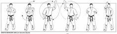 Mawashi Uke | Goju Ryu Karate Do