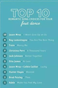 Top first dance songs...we like John Legend- All of Me