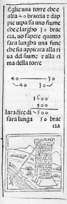 Calandri Pictagoris arithmetrice, Italy, 1491