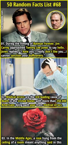 """1. During the filming of Batman Forever, Jim Carrey approached Tommy Lee Jones to say hello. Jones replied, """"I hate you. I really don't like you...I cannot sanction your buffoonery."""" 2. Medical errors are the 3rd leading cause of death in the United States with more than 250,000 Americans dying each year from medical errors."""