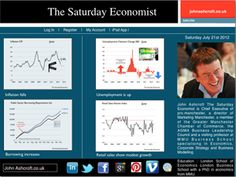 The Saturday Economist for the week ending 21st July, inflation falls, retail sales rise but so does borrowing and the claimant count.