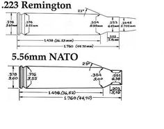 Stringent requirements set by NATO make 5.56 ammo better than its .223 counterpart, which is why military personnel use them.