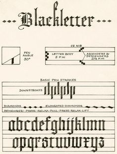 Blackletter Alphabet Calligraphy -- a basic explanation.  If you are really…