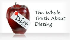 featured_truth-about-dieting Nutrition Articles, Anti Aging, Christmas Bulbs, Diet, Fruit, Holiday Decor, Health, Food, Christmas Light Bulbs