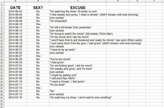 Sexual Refusal Lists