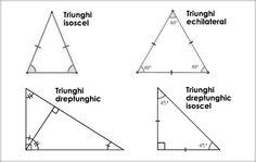 Triunghiul isoscel estetriunghiulcare are două laturi congruente.A treia latură se numeşte bază. Triunghiul echilateral estetriunghiul cu toate laturile congruente (de lungime egală). Triunghiul echilateral are toate cele trei unghiuri interne egale între ele şi egale cu 60°. ... Line Chart, School