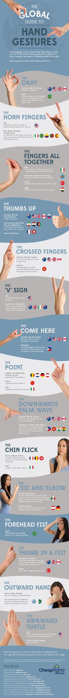 Infographic: The Global Guide to Hand Gestures http://www.huffingtonpost.com/2014/03/17/the-global-guide-to-hand-_n_4956860.html?ncid=fcbklnkushpmg00000063 An excellent guide for our travels!