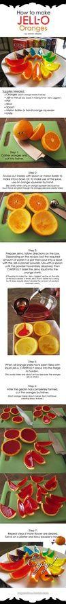 Jell-o Oranges Tutorial by ~sugarsoiree on deviantART diy