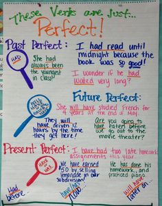Perfect tense verbs - 5th grade
