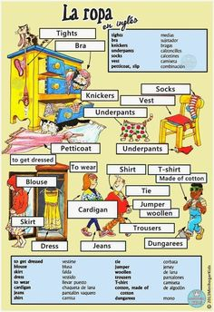 "Vocabulary: ""La ropa en inglés [Clothes in English]"". Bilingual Spanish-English poster. Level: Basic to Low Intermediate. Source: http://minihogarkids.blogspot.com/"