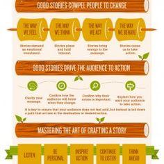 Was macht eine gute Story aus?