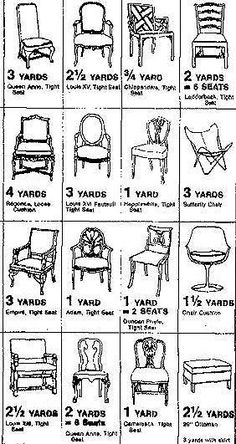 how many yard of fabric to upholster each styles chair