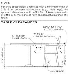wooden kitchen table dimensions google search - Kitchen Tables Clearance