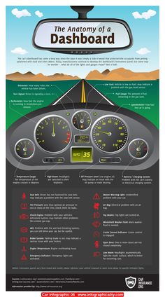 Car Infographic 08 - http://infographicality.com/car-infographic-08-2/