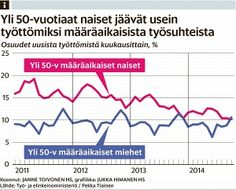 Asiantuntija: Kolme ihmisryhmää vaarassa saada potkut - Irtisanomiset - Kotimaa - Helsingin Sanomat