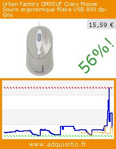 Urban Factory CM05UF Crazy Mouse Souris ergonomique filaire USB 800 dpi Gris (Accessoire). Réduction de 56%! Prix actuel 15,59 €, l'ancien prix était de 35,60 €. http://www.adquisitio.fr/urban-factory/cm05uf-crazy-mouse-souris