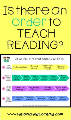 Have you ever wondered if there is an order you should be following for teaching reading? Learn more about pre-reading skills, CVC words, learn to read at home