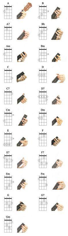 Ukulele Soprano, Tenor Ukulele, Ukulele Cords, Ukulele Art, Guitar Chords And Lyrics, Guitar Sheet Music, Gitarrenakkorde Songs, Ukulele Songs Beginner, Clip
