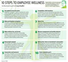 Not exactly an infographic, but excellent suggestions to create wellness engagement in the workplace. Corporate Wellness Programs, Employee Wellness, Workplace Wellness, Health Programs, Workplace Safety, Work Stress, Health Challenge, Health Promotion, Mental Health Awareness