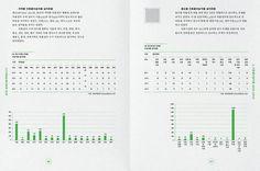2012 공공미술 연례보고서 - shin, dokho
