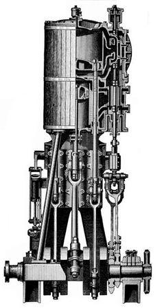Two Cylinder Steam Engine