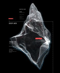 The Deep Web 3D Data Visualization Infographic by dr bolick, via Behance