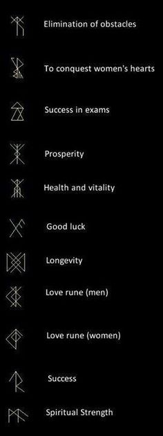 This Is A Chart Of The Runes And Their Meanings I Keep A Copy Of