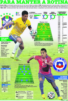 JuRehder - Infográfico sobre Copa do Mundo para JC Bauru/SP