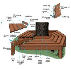 How to create a bench around your tree