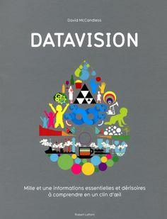 #DATAVISION de David McCandless - Un prolongement du Mind Map. Une manière très efficace pour lire l'information !