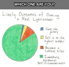 Owning a real lightsaber...