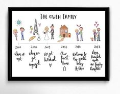 Excited to share the latest addition to my shop: Personalised Family Timeline Print Surprise Gifts For Him, Gifts For Hubby, Handmade Birthday Cards, Diy Birthday, Birthday Ideas, Craft Gifts, Diy Gifts, Button Family, Personalized Wall Art
