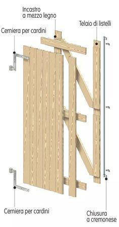 wooden window design- disegno finestra di legno wooden window design - – How To Build a Fence Wooden Window Design, Wooden Window Frames, Wooden Windows, Wooden Doors, Wood Garage Doors, Shed Doors, Fence Design, Wood Design, Modern Design