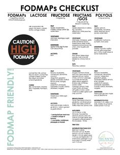 FODMAPs Checklist~Revised April 2013//Kate Scarlata, RD