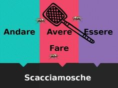 Andare Avere Essere Fare Italian Verbs Scacciamosche Flyswatter Game Italian Verbs, French Resources, Booklet, I Am Awesome, Student, Activities, Games, Learning, Studying