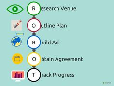 View Recorded webinar: ROBOT Model - Create An Advertising That Actually Converts & Download Resources