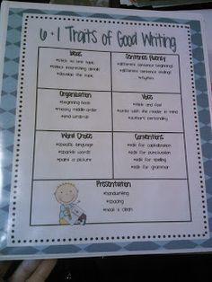 Second Grade Sensation: 6 + 1 Traits of Good Writing Binder