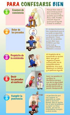 confesión Archives - Dibujos y Cosas para Catequesis - Arguments Catholic Religious Education, Catholic Kids, Catholic Quotes, Catholic Sacraments, Catholic Catechism, Bible Stories For Kids, Bible Study For Kids, Religion Catolica, Catholic Religion