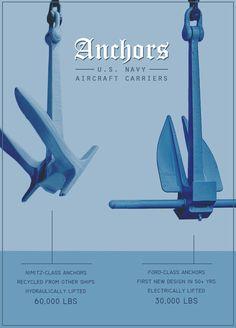 Para Sea Anchor R&D