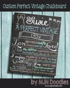 Perfect Vintage Adult Birthday Chalkboard
