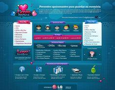 Hotsite Dia dos Namorados - Submarino